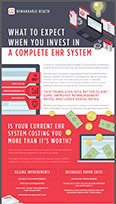 ehr expectations infographic